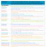 A Ton of Bible Verses; free printable list
