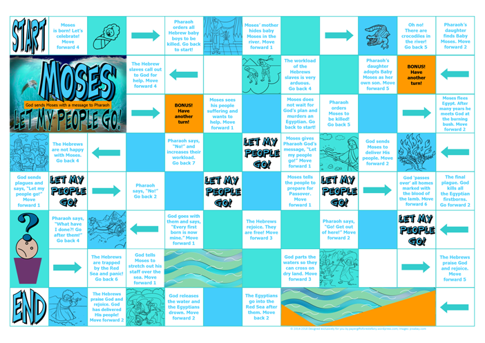 image relating to Board Game Printable titled Information ~ Crank out your particular Board Recreation for Youngsters Paper Presents