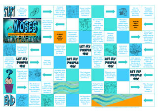 Moses Bible board game for kids; free printable