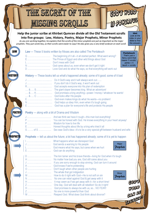 The Secret of the Missing Scrolls; fun Bible adventure theme for kids about the Dead Sea Scrolls; Bible puzzle; free printable